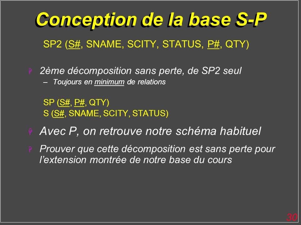 30 Conception de la base S-P SP2 (S#, SNAME, SCITY, STATUS, P#, QTY) H 2ème décomposition sans perte, de SP2 seul –Toujours en minimum de relations SP