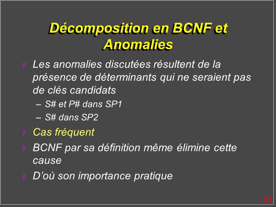 31 Décomposition en BCNF et Anomalies H Les anomalies discutées résultent de la présence de déterminants qui ne seraient pas de clés candidats –S# et
