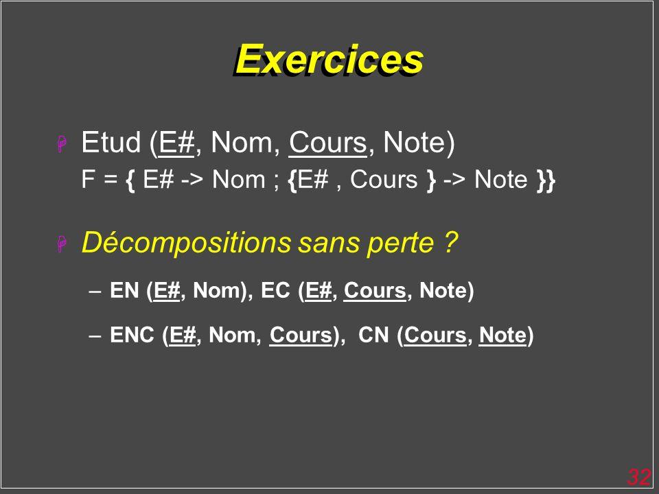 32 Exercices H Etud (E#, Nom, Cours, Note) F = { E# -> Nom ; {E#, Cours } -> Note }} H Décompositions sans perte ? –EN (E#, Nom), EC (E#, Cours, Note)