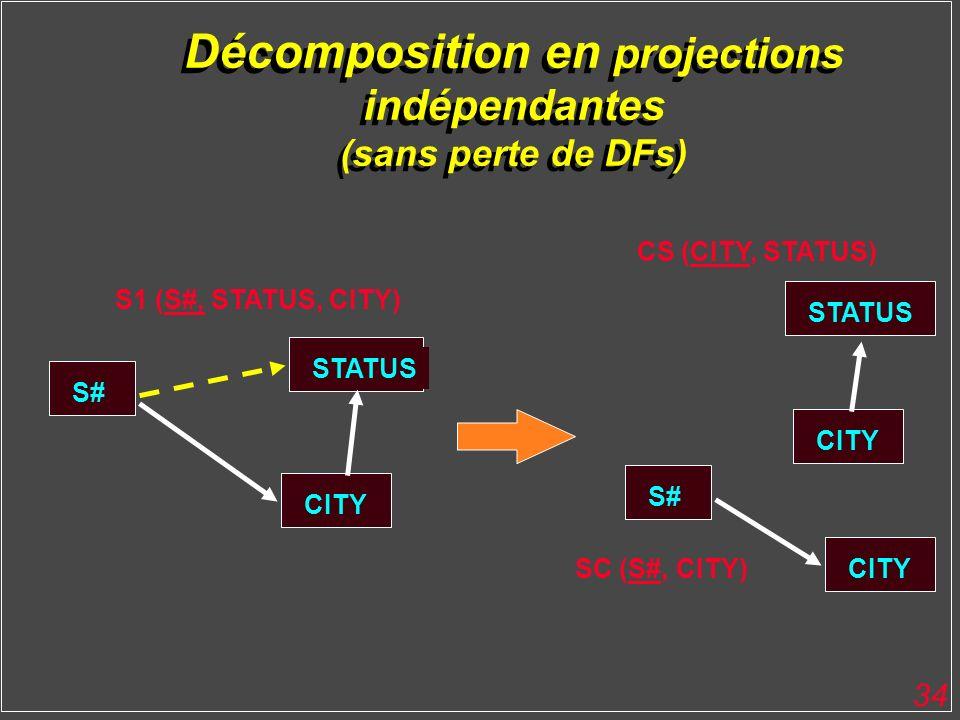 34 Décomposition en projections indépendantes (sans perte de DFs) S# CITY SC (S#, CITY) STATUS CITY CS (CITY, STATUS) S# STATUS CITY S1 (S#, STATUS, C