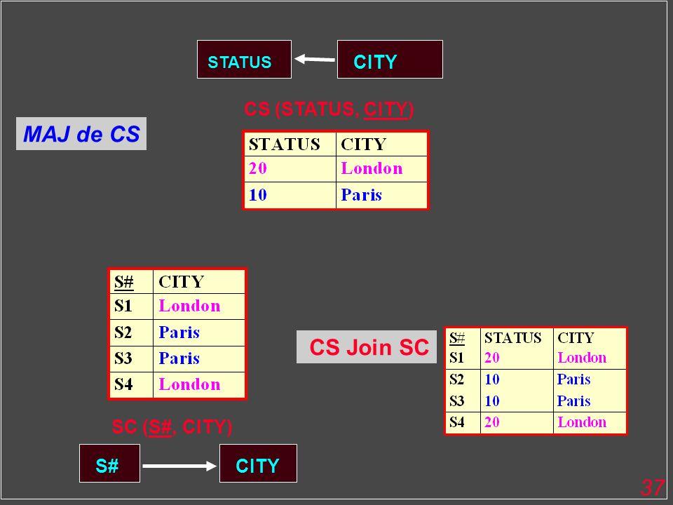 37 CITY STATUS CS (STATUS, CITY) S#CITY SC (S#, CITY) MAJ de CS CS Join SC