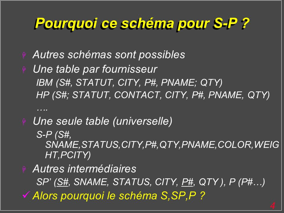 4 Pourquoi ce schéma pour S-P ? H Autres schémas sont possibles H Une table par fournisseur IBM (S#, STATUT, CITY, P#, PNAME; QTY) HP (S#; STATUT, CON