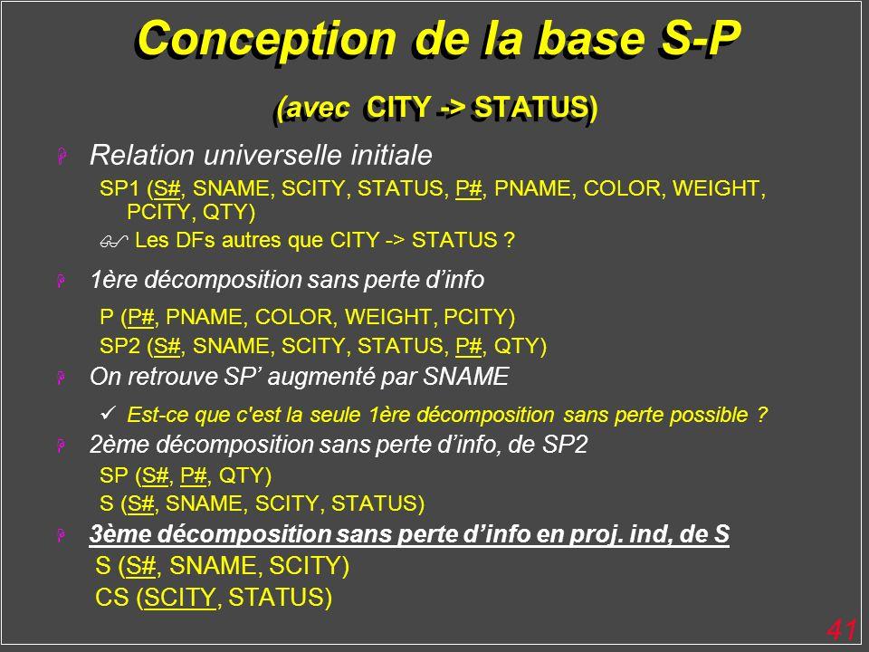 41 Conception de la base S-P (avec CITY -> STATUS) H Relation universelle initiale SP1 (S#, SNAME, SCITY, STATUS, P#, PNAME, COLOR, WEIGHT, PCITY, QTY