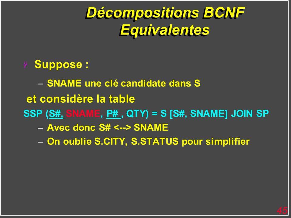 45 Décompositions BCNF Equivalentes H Suppose : –SNAME une clé candidate dans S et considère la table SSP (S#, SNAME, P#, QTY) = S [S#, SNAME] JOIN SP