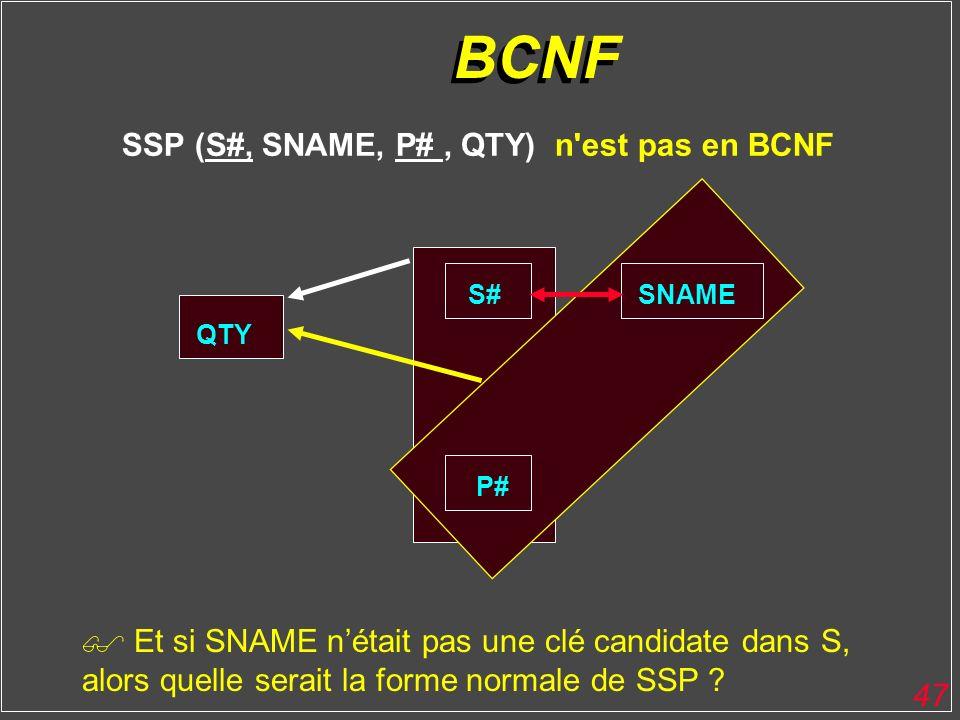 47 BCNF SSP (S#, SNAME, P#, QTY) n'est pas en BCNF QTY S#SNAME P# Et si SNAME nétait pas une clé candidate dans S, alors quelle serait la forme normal