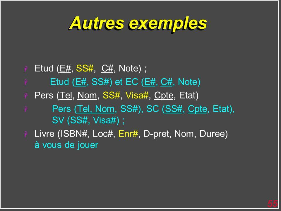 55 Autres exemples H Etud (E#, SS#, C#, Note) ; H Etud (E#, SS#) et EC (E#, C#, Note) H Pers (Tel, Nom, SS#, Visa#, Cpte, Etat) H Pers (Tel, Nom, SS#)