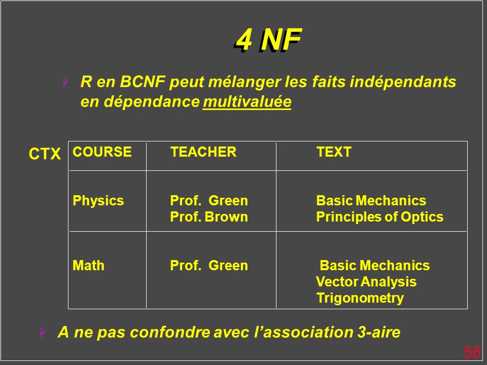 56 COURSETEACHERTEXT PhysicsProf. GreenBasic Mechanics Prof. BrownPrinciples of Optics MathProf. Green Basic Mechanics Vector Analysis Trigonometry 4