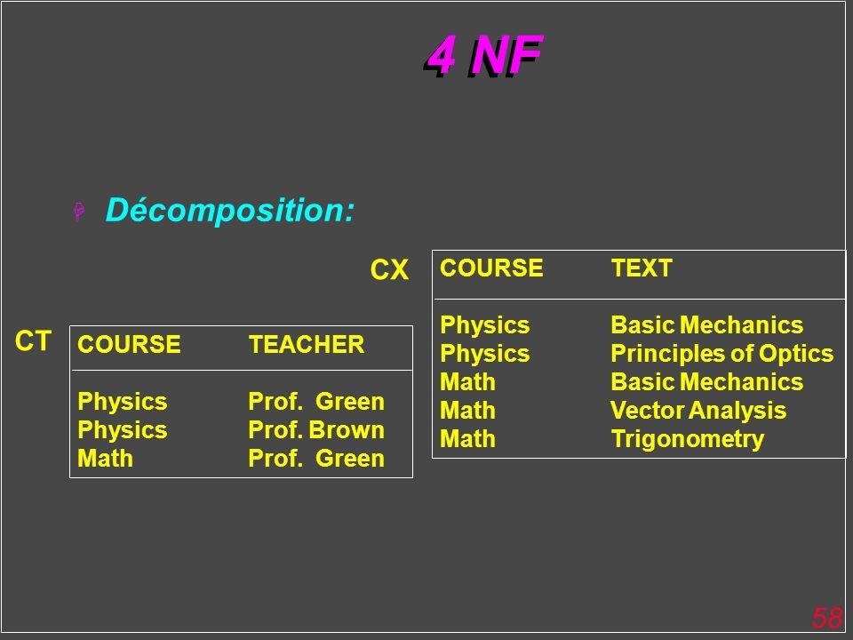 58 4 NF H Décomposition: COURSETEACHER PhysicsProf. Green PhysicsProf. Brown MathProf. Green CT COURSETEXT PhysicsBasic Mechanics PhysicsPrinciples of