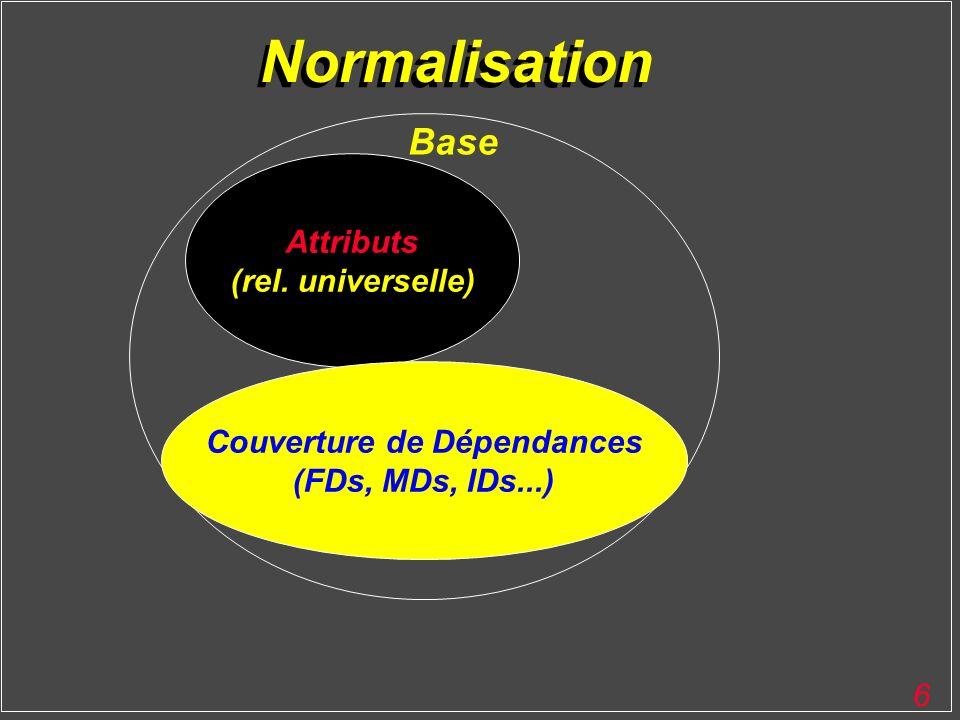 6 Normalisation Attributs (rel. universelle) Couverture de Dépendances (FDs, MDs, IDs...) Base