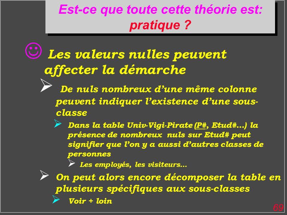 69 Est-ce que toute cette théorie est: pratique ? Les valeurs nulles peuvent affecter la démarche De nuls nombreux dune même colonne peuvent indiquer