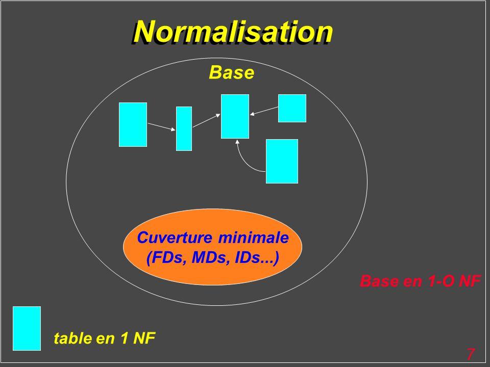 7 Normalisation Cuverture minimale (FDs, MDs, IDs...) Base table en 1 NF Base en 1-O NF