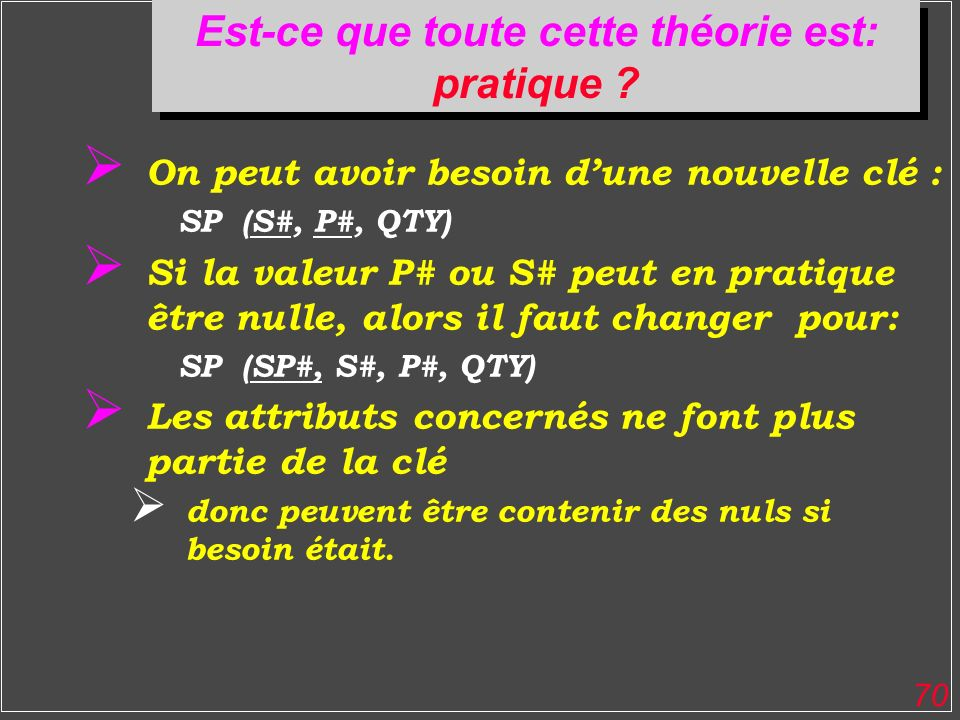 70 Est-ce que toute cette théorie est: pratique ? On peut avoir besoin dune nouvelle clé : SP (S#, P#, QTY) Si la valeur P# ou S# peut en pratique êtr