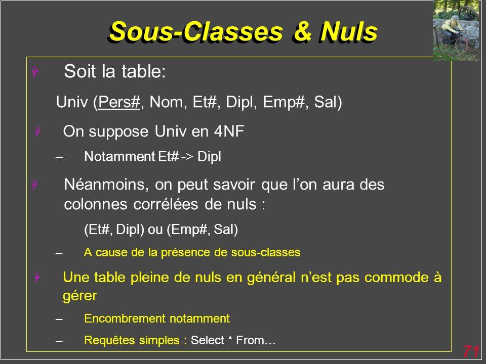 71 Sous-Classes & Nuls H Soit la table: Univ (Pers#, Nom, Et#, Dipl, Emp#, Sal) H On suppose Univ en 4NF –Notamment Et# -> Dipl H Néanmoins, on peut s