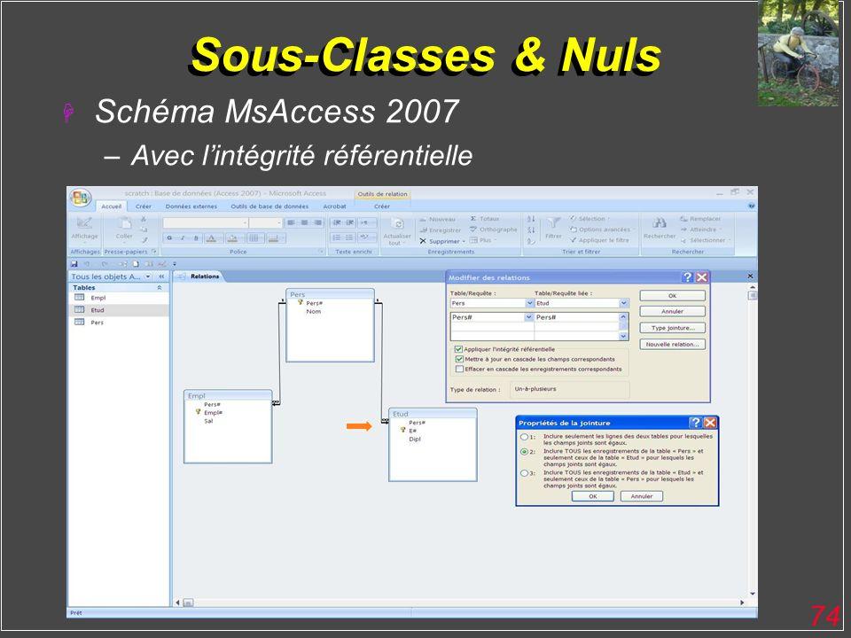 74 Sous-Classes & Nuls H Schéma MsAccess 2007 –Avec lintégrité référentielle