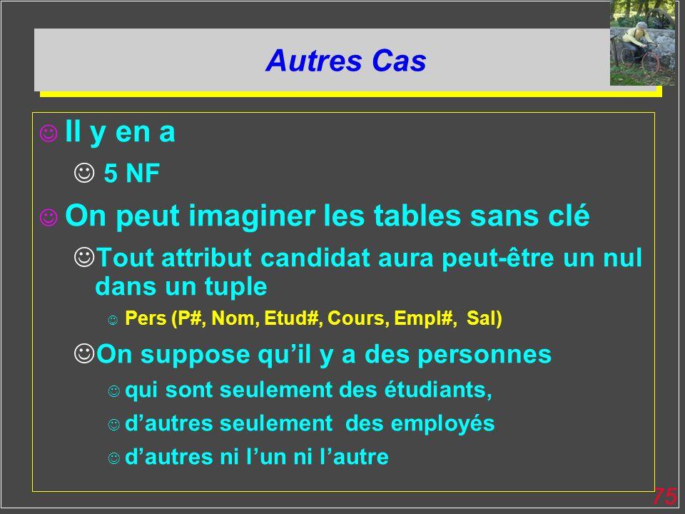 75 Autres Cas Il y en a 5 NF On peut imaginer les tables sans clé Tout attribut candidat aura peut-être un nul dans un tuple Pers (P#, Nom, Etud#, Cou