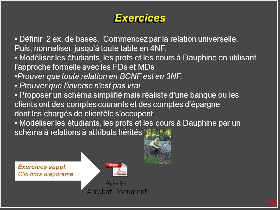 79 Exercices Définir 2 ex. de bases. Commencez par la relation universelle. Puis, normaliser, jusquà toute table en 4NF. Modéliser les étudiants, les