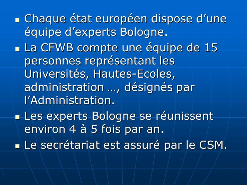 Chaque état européen dispose dune équipe dexperts Bologne. Chaque état européen dispose dune équipe dexperts Bologne. La CFWB compte une équipe de 15