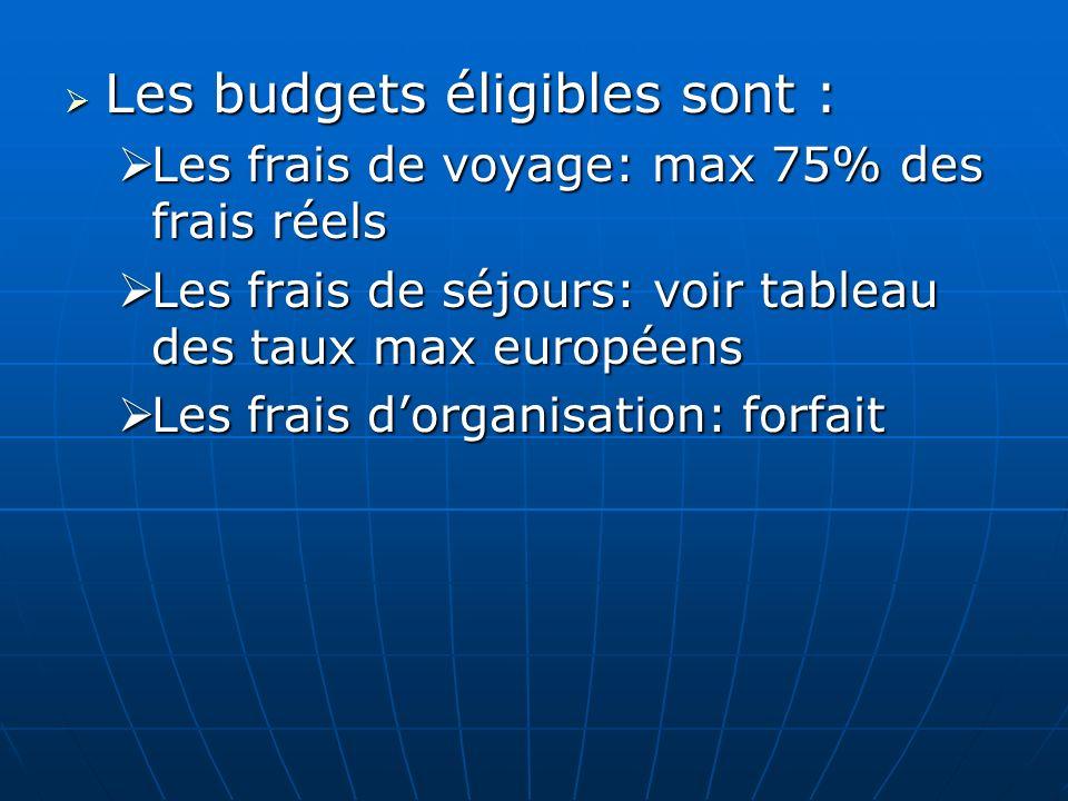 Les budgets éligibles sont : Les budgets éligibles sont : Les frais de voyage: max 75% des frais réels Les frais de voyage: max 75% des frais réels Le