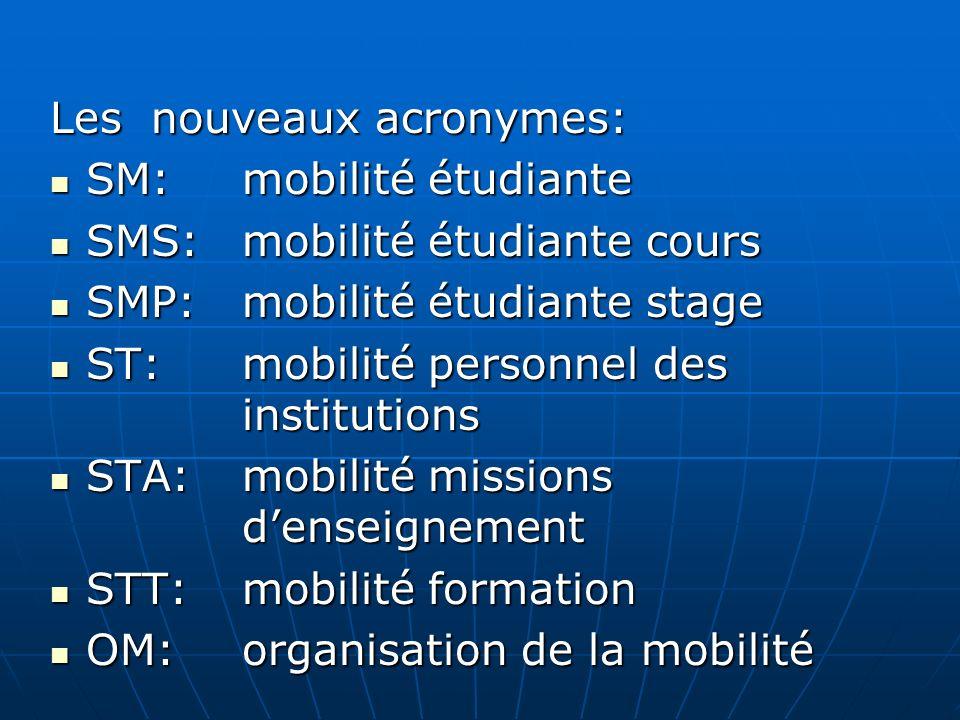 Les nouveaux acronymes: SM: mobilité étudiante SM: mobilité étudiante SMS: mobilité étudiante cours SMS: mobilité étudiante cours SMP: mobilité étudia
