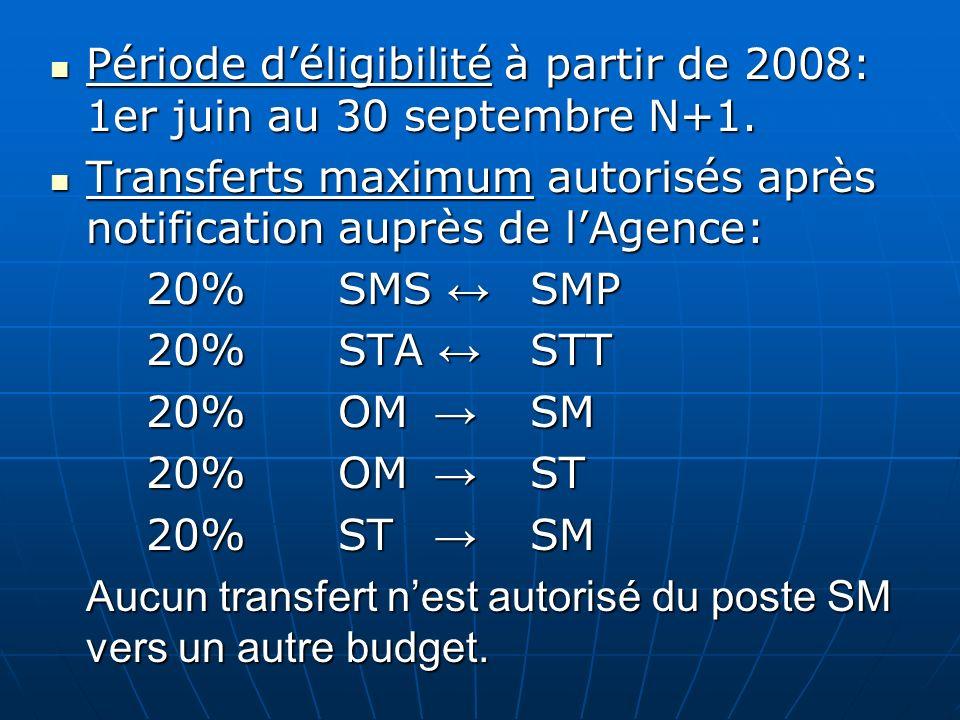 Période déligibilité à partir de 2008: 1er juin au 30 septembre N+1. Période déligibilité à partir de 2008: 1er juin au 30 septembre N+1. Transferts m