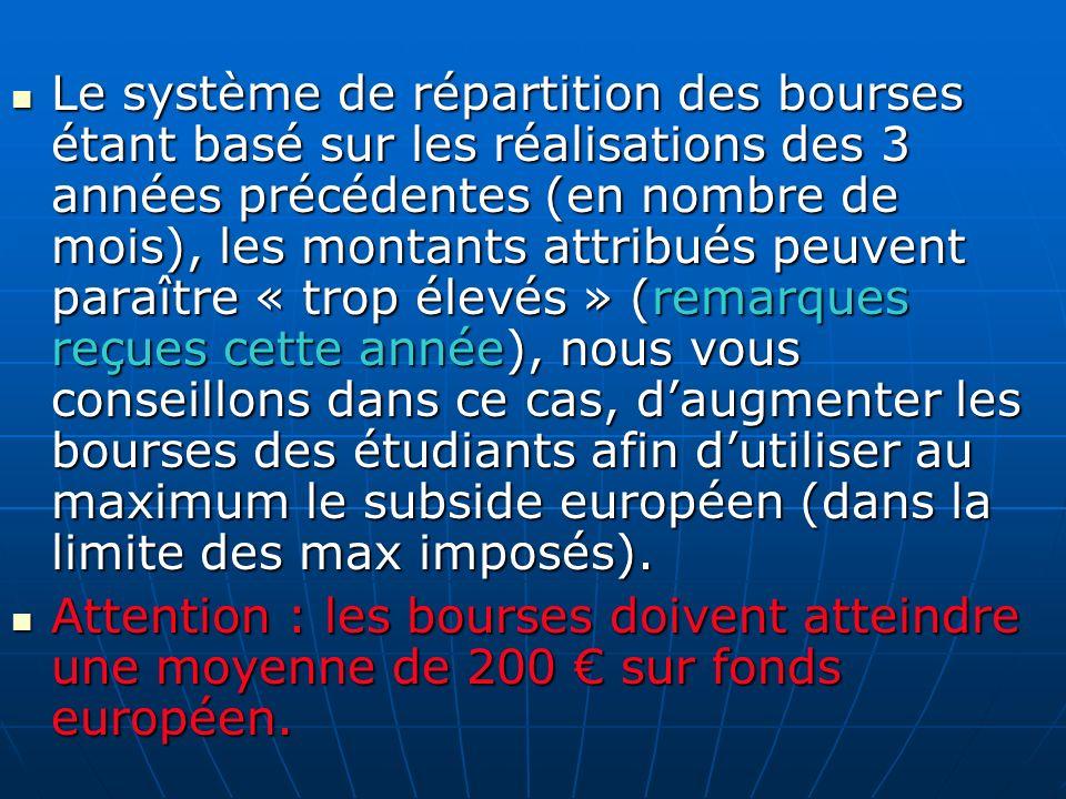 Le système de répartition des bourses étant basé sur les réalisations des 3 années précédentes (en nombre de mois), les montants attribués peuvent par