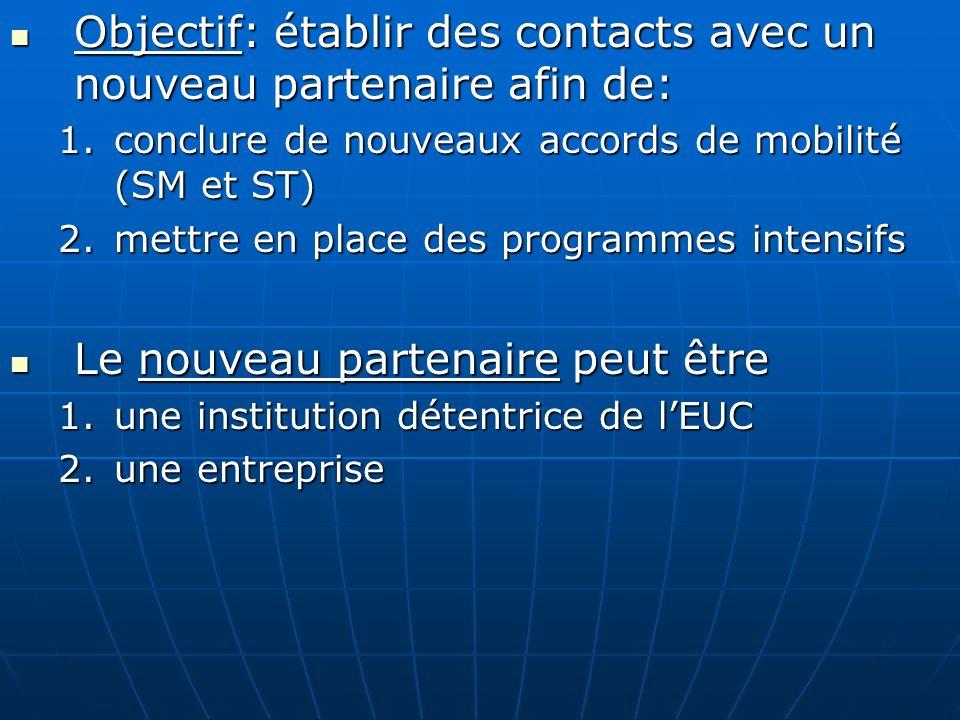 Objectif: établir des contacts avec un nouveau partenaire afin de: Objectif: établir des contacts avec un nouveau partenaire afin de: 1.conclure de no
