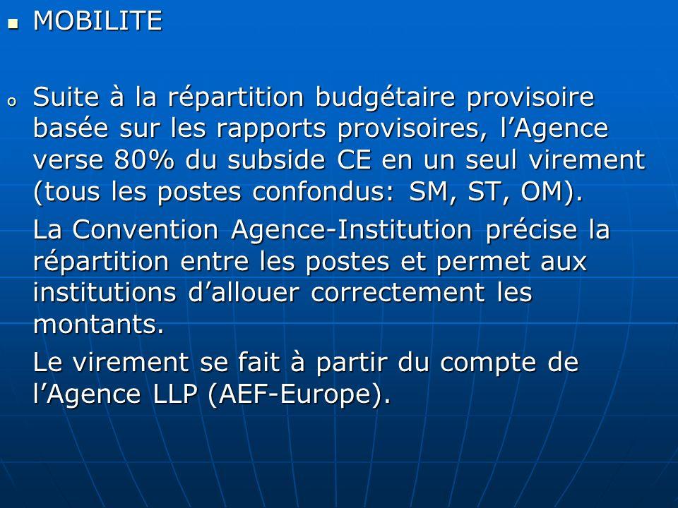 MOBILITE MOBILITE o Suite à la répartition budgétaire provisoire basée sur les rapports provisoires, lAgence verse 80% du subside CE en un seul vireme