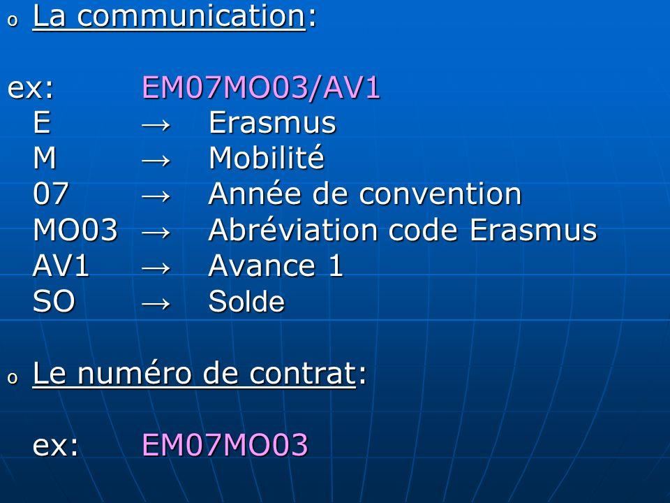o La communication: ex: EM07MO03/AV1 E Erasmus M Mobilité 07 Année de convention MO03 Abréviation code Erasmus AV1 Avance 1 SOSolde o Le numéro de con