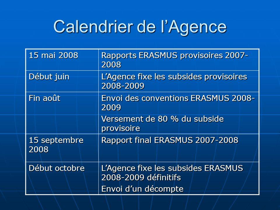 Calendrier de lAgence 15 mai 2008 Rapports ERASMUS provisoires 2007- 2008 Début juin LAgence fixe les subsides provisoires 2008-2009 Fin août Envoi de