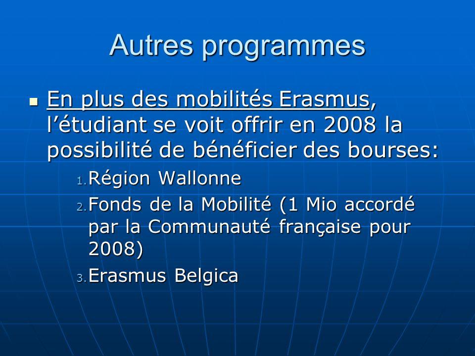 Autres programmes En plus des mobilités Erasmus, létudiant se voit offrir en 2008 la possibilité de bénéficier des bourses: En plus des mobilités Eras