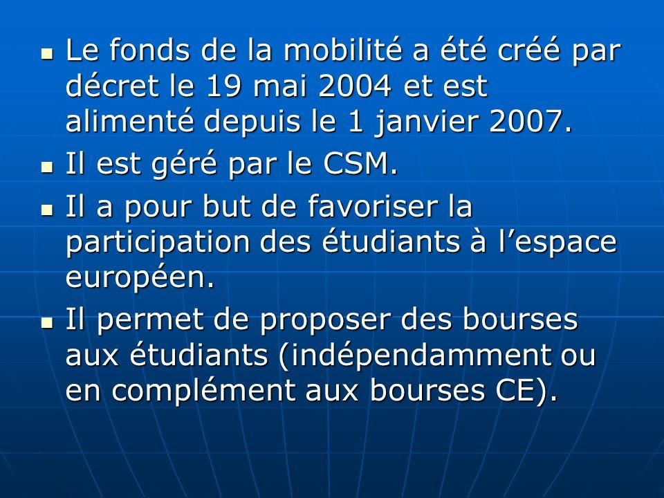 Le fonds de la mobilité a été créé par décret le 19 mai 2004 et est alimenté depuis le 1 janvier 2007. Le fonds de la mobilité a été créé par décret l