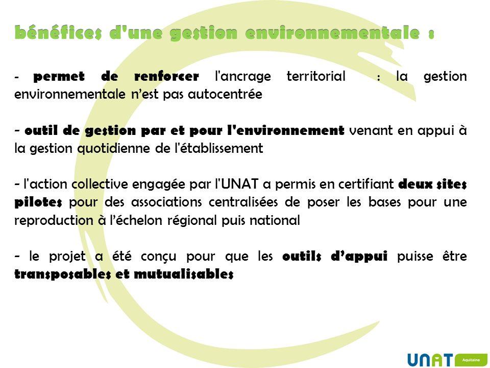 bénéfices d'une gestion environnementale : - permet de renforcer l'ancrage territorial : la gestion environnementale nest pas autocentrée - outil de g