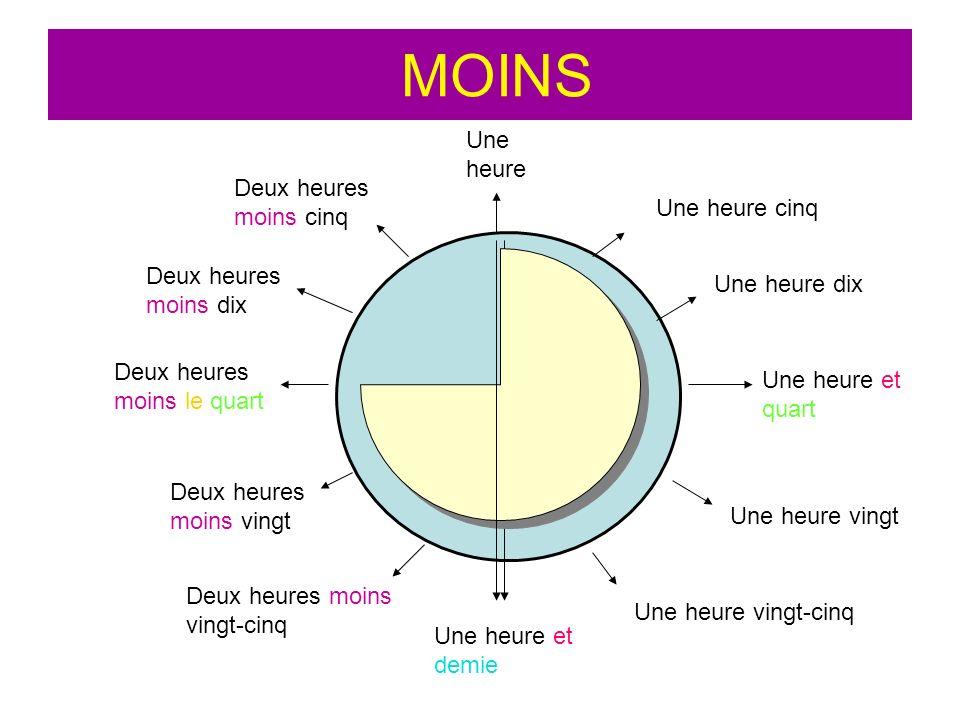 Tournez à la page 132 (154) Faites lexercise 4-15 (4-16) –À Paris, on mange ou on se couche.