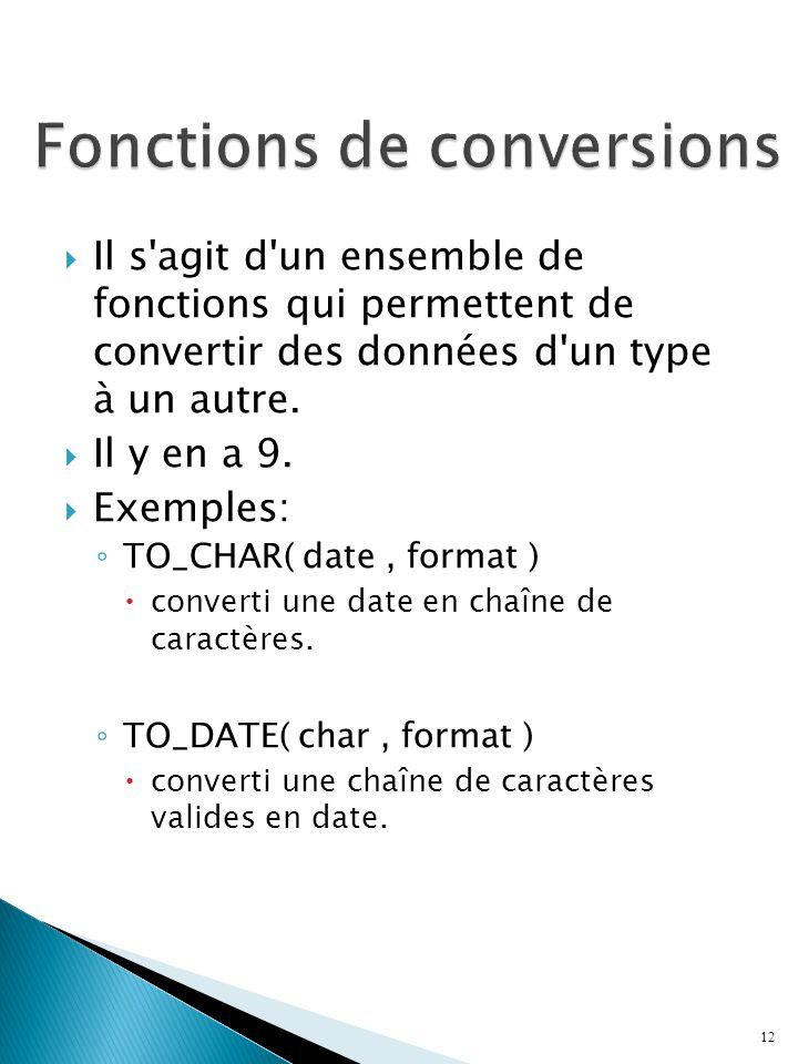 Il s agit d un ensemble de fonctions qui permettent de convertir des données d un type à un autre.