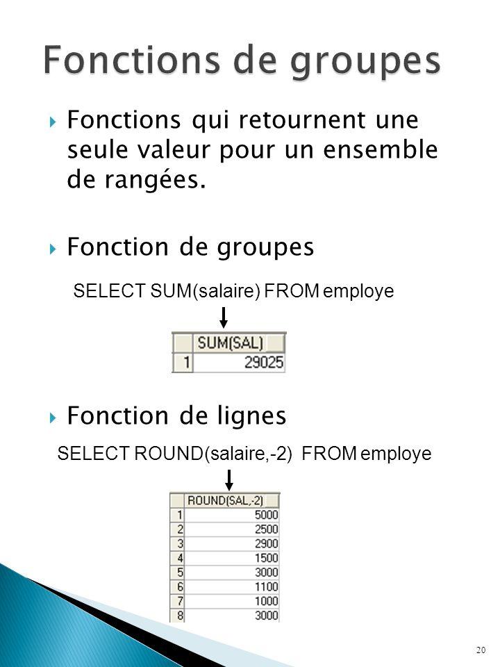 Fonctions qui retournent une seule valeur pour un ensemble de rangées.