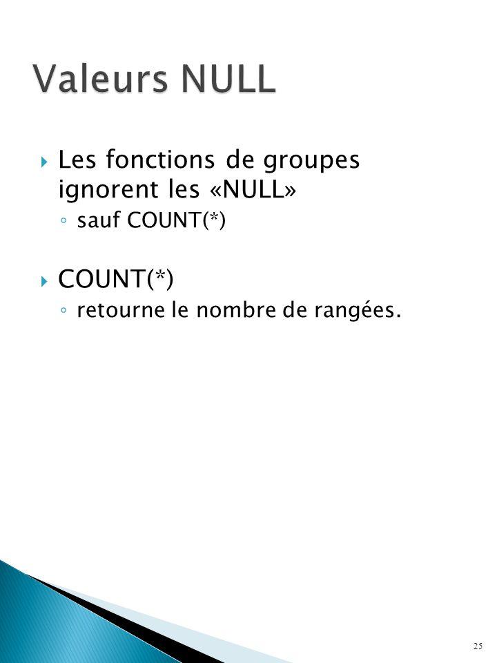 Les fonctions de groupes ignorent les «NULL» sauf COUNT(*) COUNT(*) retourne le nombre de rangées.