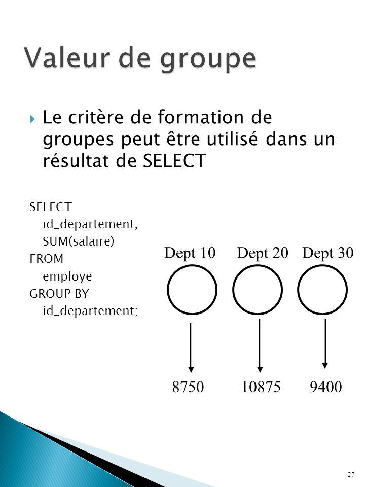 Le critère de formation de groupes peut être utilisé dans un résultat de SELECT SELECT id_departement, SUM(salaire) FROM employe GROUP BY id_departement; 27 Dept 10Dept 20Dept 30 8750108759400