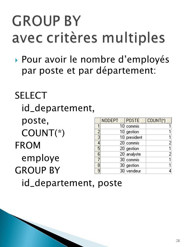 Pour avoir le nombre demployés par poste et par département: SELECT id_departement, poste, COUNT(*) FROM employe GROUP BY id_departement, poste 28