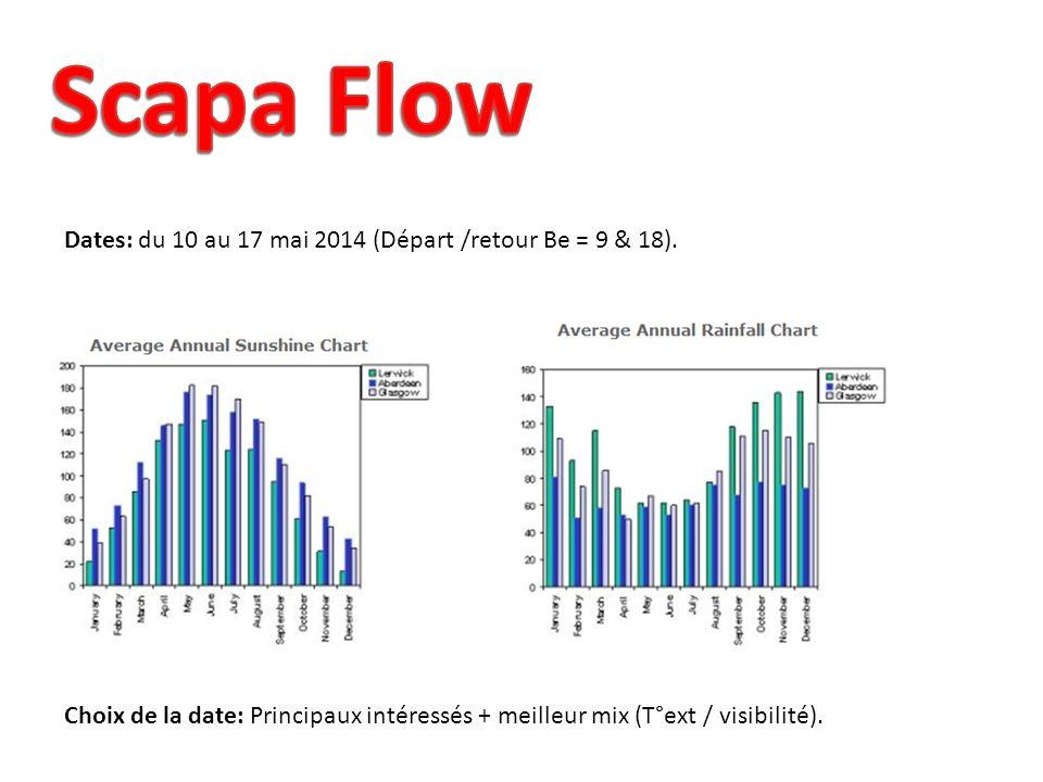 Dates: du 10 au 17 mai 2014 (Départ /retour Be = 9 & 18).