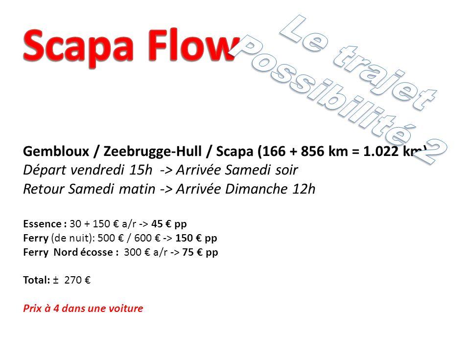 Gembloux / Zeebrugge-Hull / Scapa (166 + 856 km = 1.022 km) Départ vendredi 15h -> Arrivée Samedi soir Retour Samedi matin -> Arrivée Dimanche 12h Essence : 30 + 150 a/r -> 45 pp Ferry (de nuit): 500 / 600 -> 150 pp Ferry Nord écosse : 300 a/r -> 75 pp Total: ± 270 Prix à 4 dans une voiture