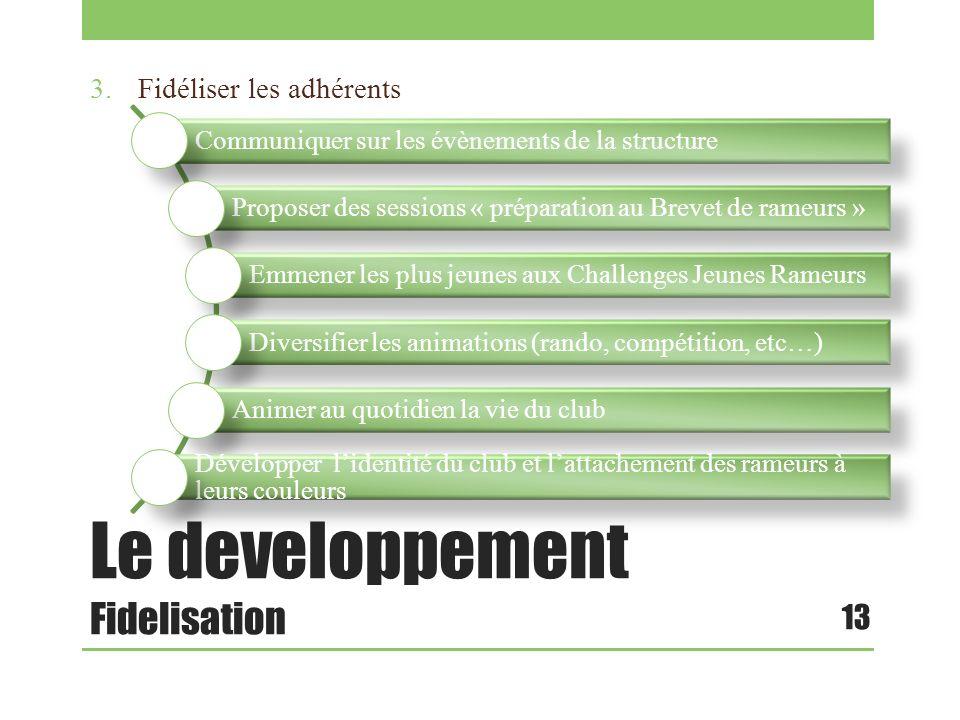Le developpement Fidelisation 3.Fidéliser les adhérents 13 Communiquer sur les évènements de la structure Proposer des sessions « préparation au Breve