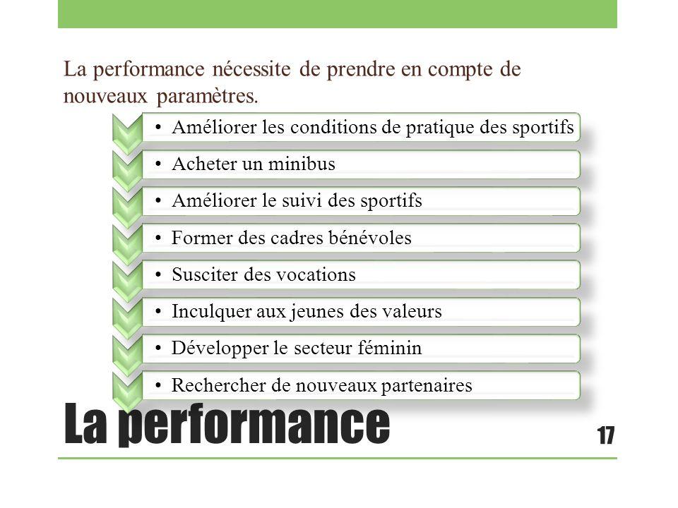 La performance La performance nécessite de prendre en compte de nouveaux paramètres.