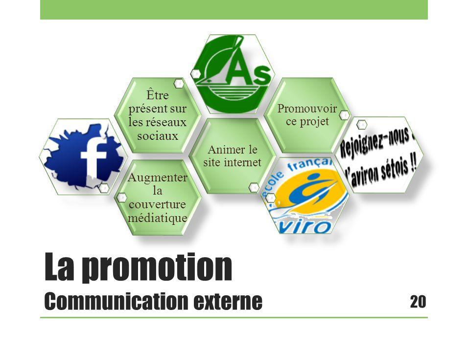 La promotion Communication externe Augmenter la couverture médiatique Animer le site internet Être présent sur les réseaux sociaux Promouvoir ce projet 20