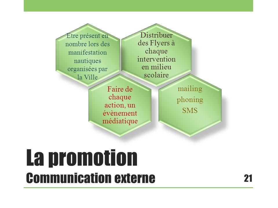 La promotion Communication externe 21 Distribuer des Flyers à chaque intervention en milieu scolaire Faire de chaque action, un évènement médiatique mailing phoning SMS Etre présent en nombre lors des manifestation nautiques organisées par la Ville