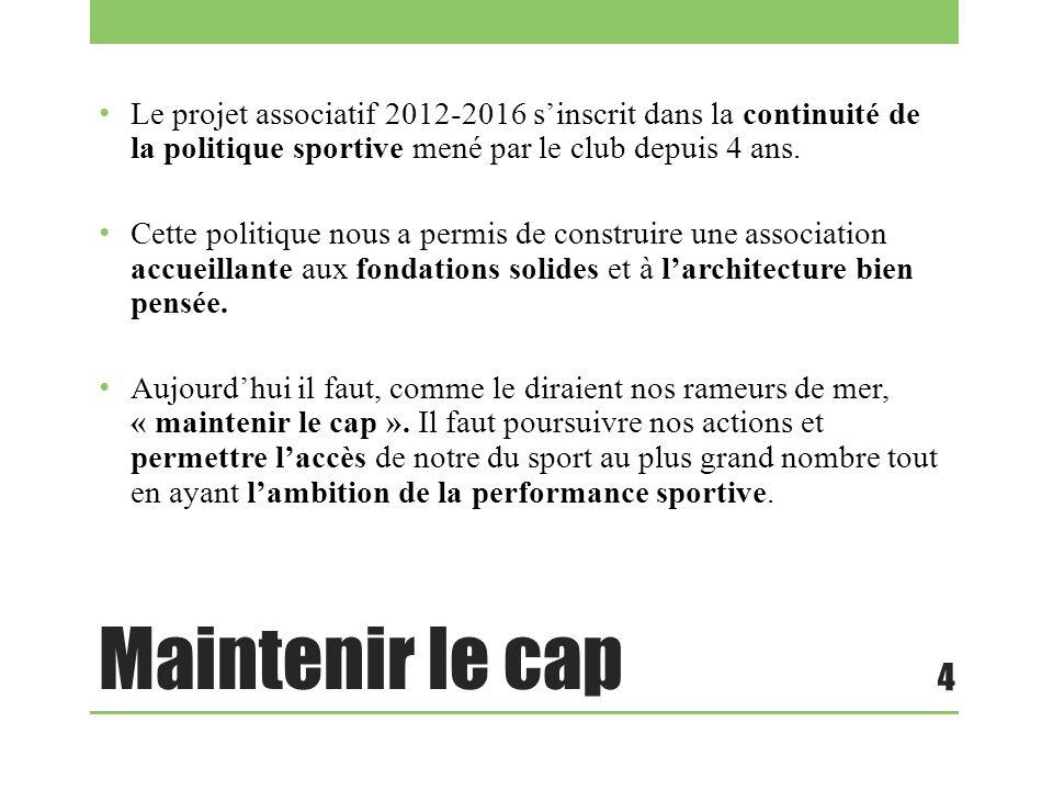 Maintenir le cap Le projet associatif 2012-2016 sinscrit dans la continuité de la politique sportive mené par le club depuis 4 ans. Cette politique no