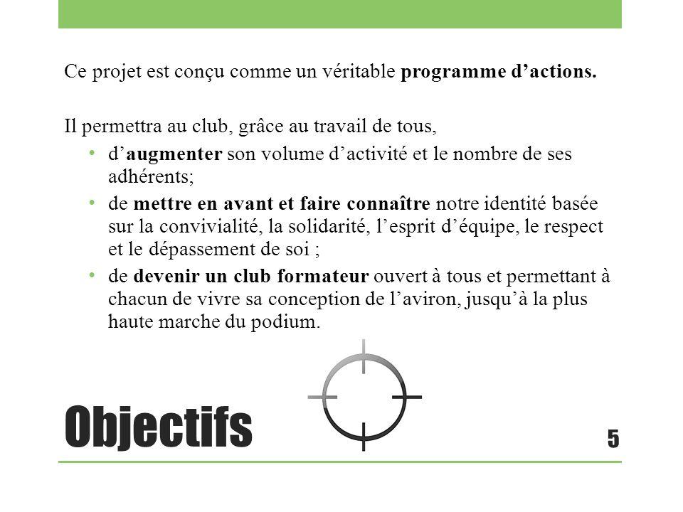 Objectifs Ce projet est conçu comme un véritable programme dactions. Il permettra au club, grâce au travail de tous, daugmenter son volume dactivité e