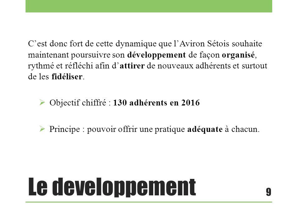 Le developpement Cest donc fort de cette dynamique que lAviron Sétois souhaite maintenant poursuivre son développement de façon organisé, rythmé et réfléchi afin dattirer de nouveaux adhérents et surtout de les fidéliser.