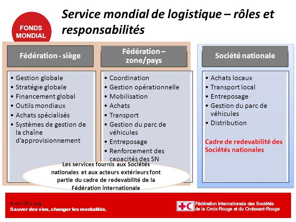 FONDS MONDIAL www.ifrc.org Sauver des vies, changer les mentalités. Service mondial de logistique – rôles et responsabilités Gestion globale Stratégie