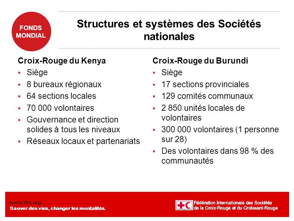 FONDS MONDIAL www.ifrc.org Sauver des vies, changer les mentalités. Structures et systèmes des Sociétés nationales Croix-Rouge du Kenya Siège 8 bureau