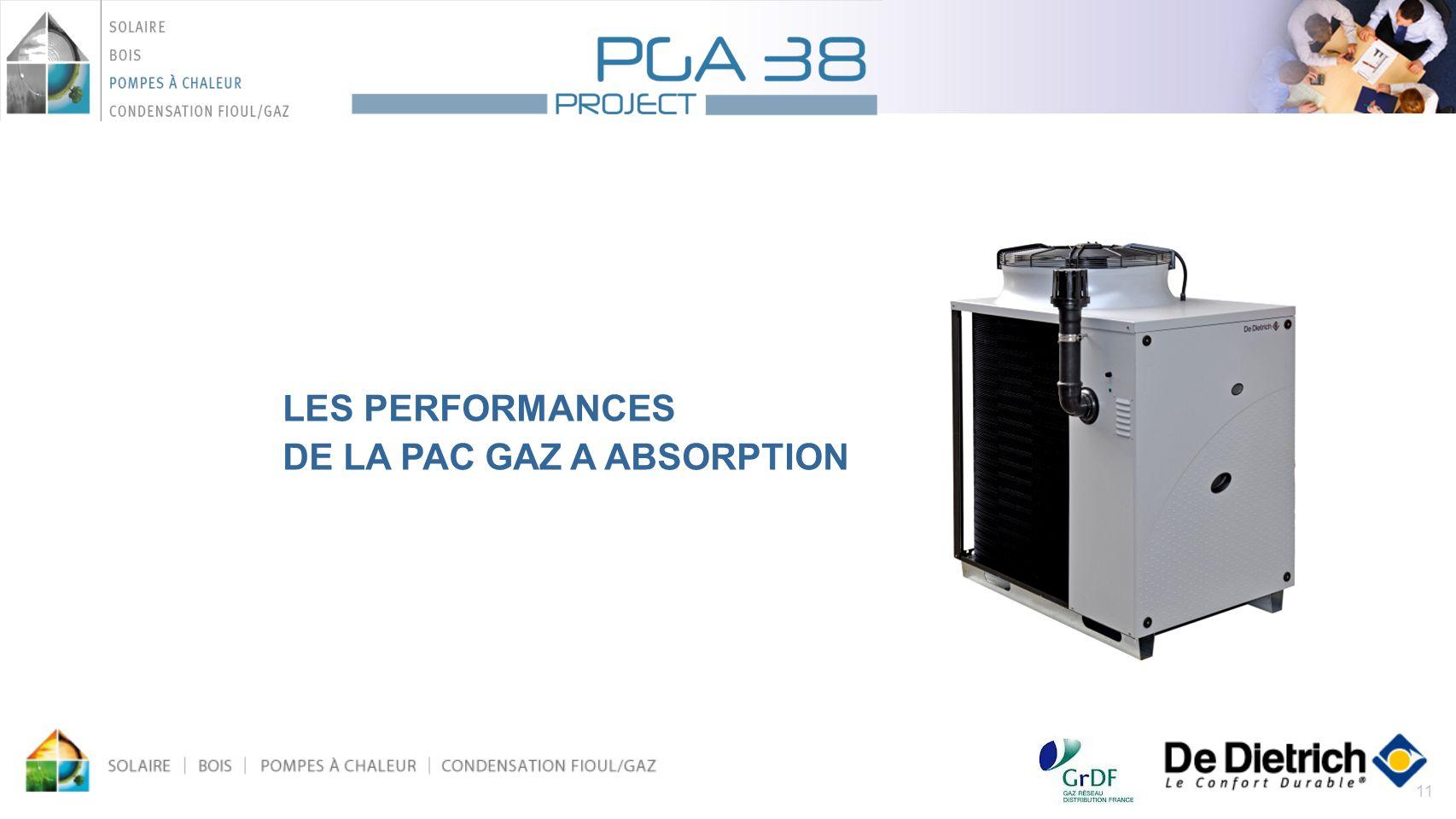 11 LES PERFORMANCES DE LA PAC GAZ A ABSORPTION